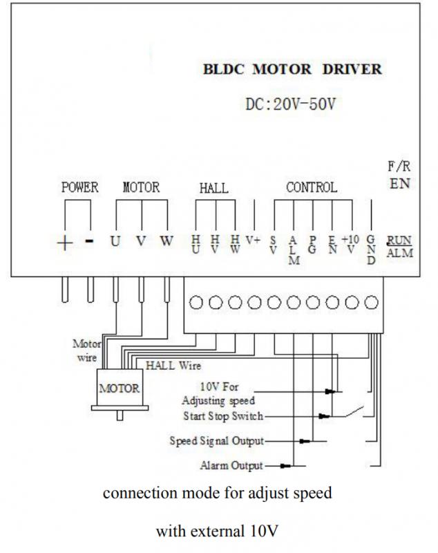 5SV3344/1P + N 25/A 30/mA de marco sgblc0030 maxage Interruptor diferencial